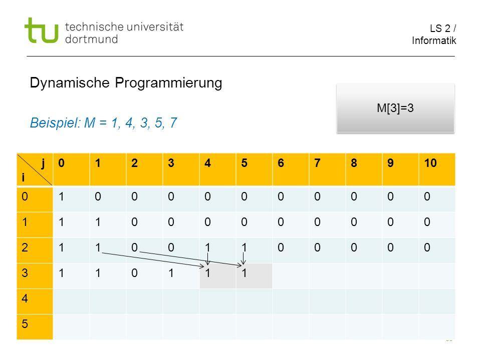 LS 2 / Informatik 99 Dynamische Programmierung Beispiel: M = 1, 4, 3, 5, 7 j i 012345678910 010000000000 111000000000 211001100000 3110111 4 5 M[3]=3