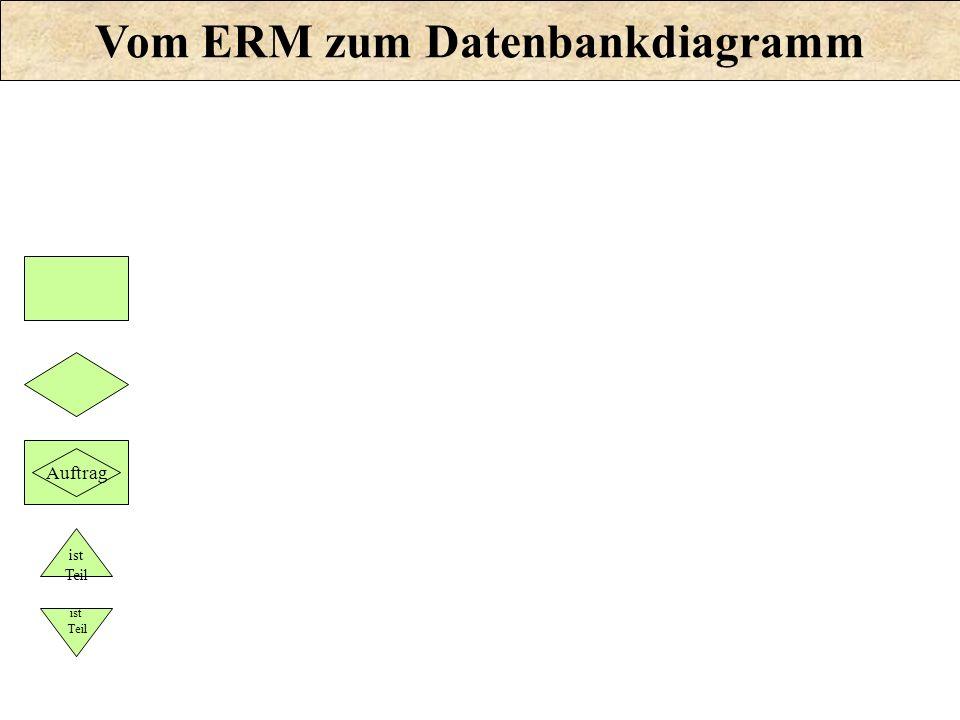 Auftrag ist Teil ist Teil Vom ERM zum Datenbankdiagramm