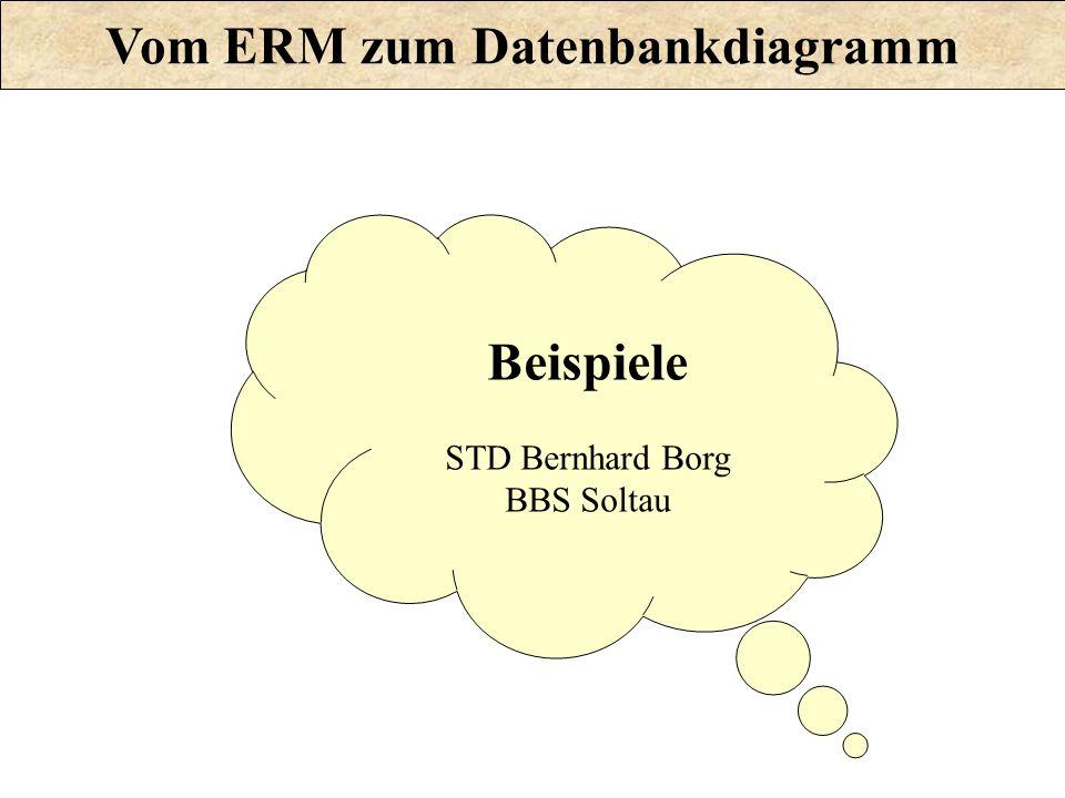 Beispiele STD Bernhard Borg BBS Soltau