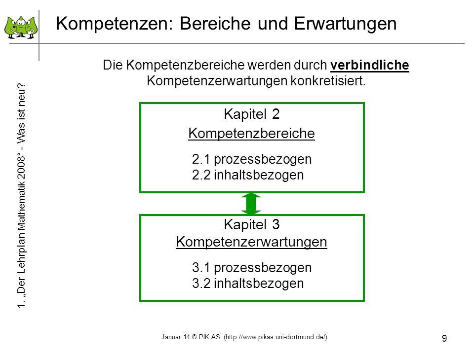 9 Kompetenzen: Bereiche und Erwartungen Die Kompetenzbereiche werden durch verbindliche Kompetenzerwartungen konkretisiert. Kapitel 2 Kompetenzbereich