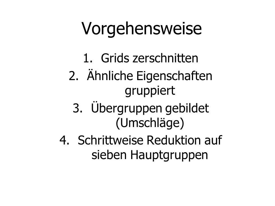 Vorgehensweise 1.Grids zerschnitten 2.Ähnliche Eigenschaften gruppiert 3.Übergruppen gebildet (Umschläge) 4.Schrittweise Reduktion auf sieben Hauptgru