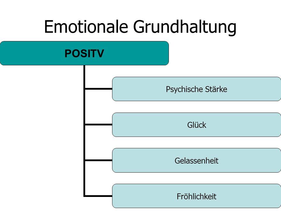 Emotionale Grundhaltung POSITV Psychische Stärke Glück Gelassenheit Fröhlichkeit