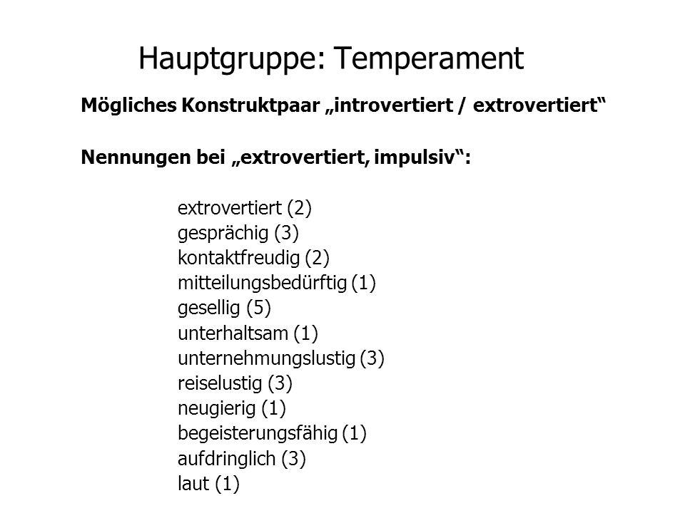 Hauptgruppe: Temperament Mögliches Konstruktpaar introvertiert / extrovertiert Nennungen bei extrovertiert, impulsiv: extrovertiert (2) gesprächig (3)