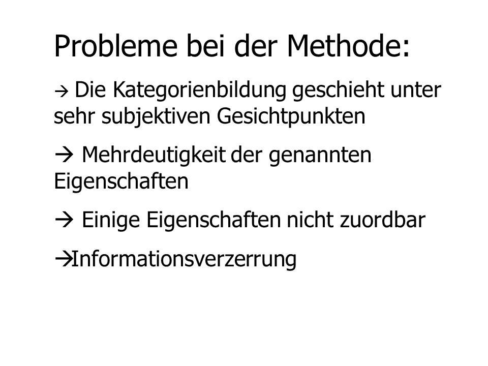 Probleme bei der Methode: Die Kategorienbildung geschieht unter sehr subjektiven Gesichtpunkten Mehrdeutigkeit der genannten Eigenschaften Einige Eige