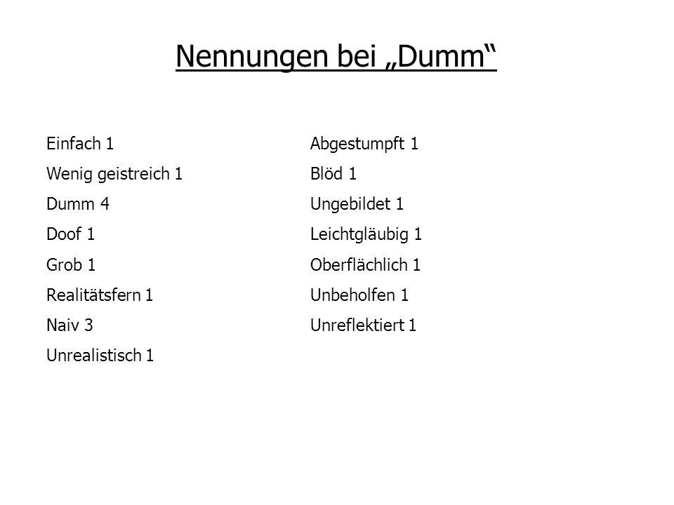 Nennungen bei unflexibel: intolerant (1) stur (1) ignorant (2) dickköpfig (3) störrisch (1)