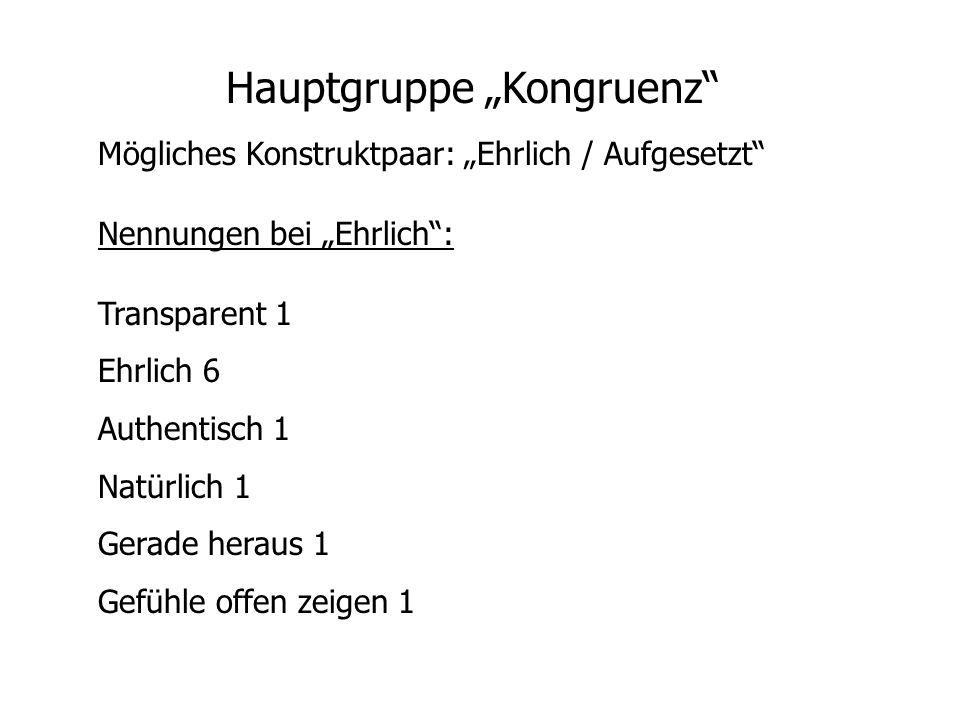 Hauptgruppe Kongruenz Mögliches Konstruktpaar: Ehrlich / Aufgesetzt Nennungen bei Ehrlich: Transparent 1 Ehrlich 6 Authentisch 1 Natürlich 1 Gerade he