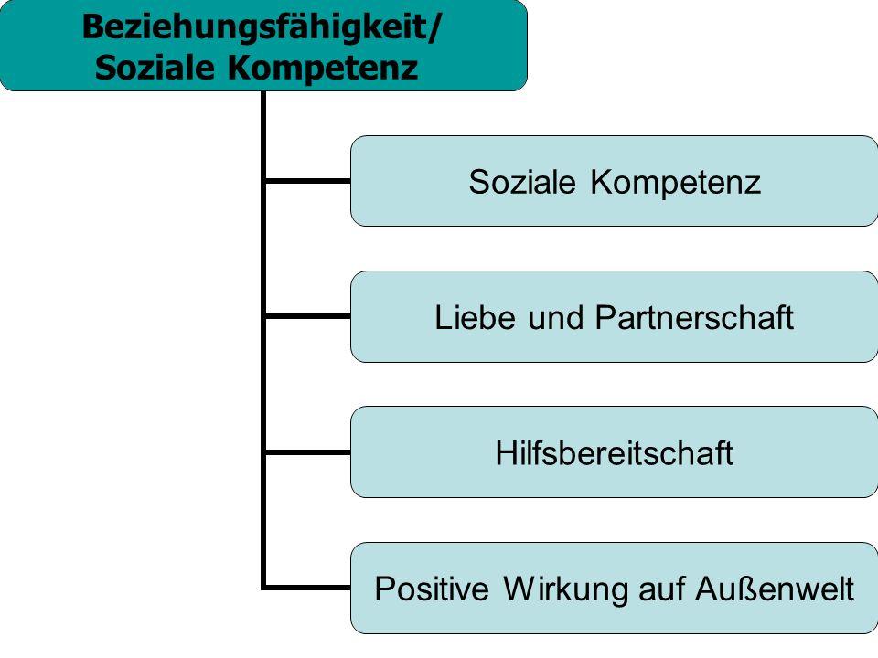 Beziehungsfähigkeit/ Soziale Kompetenz Liebe und Partnerschaft Hilfsbereitschaft Positive Wirkung auf Außenwelt