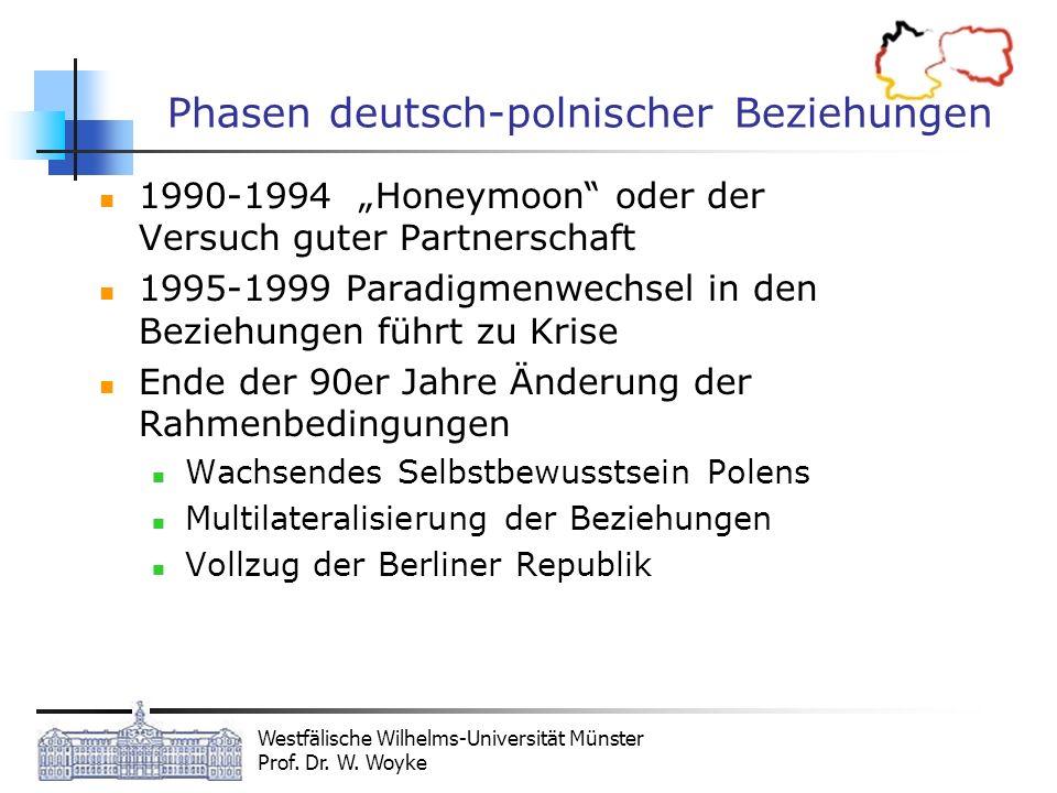 Westfälische Wilhelms-Universität Münster Prof. Dr. W. Woyke Phasen deutsch-polnischer Beziehungen 1990-1994 Honeymoon oder der Versuch guter Partners