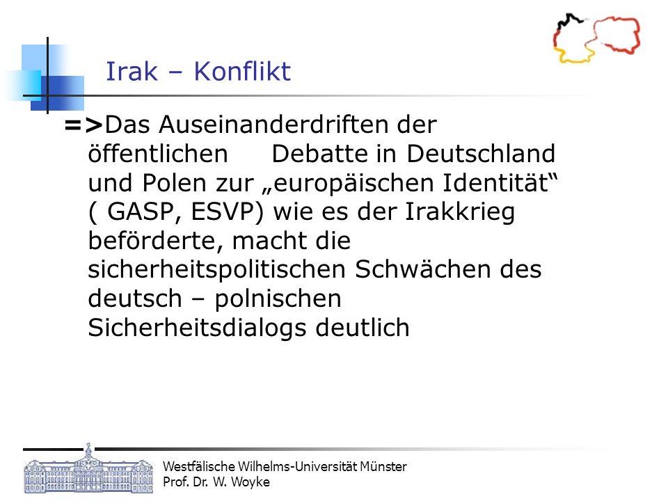 Westfälische Wilhelms-Universität Münster Prof. Dr. W. Woyke Irak – Konflikt =>Das Auseinanderdriften der öffentlichen Debatte in Deutschland und Pole