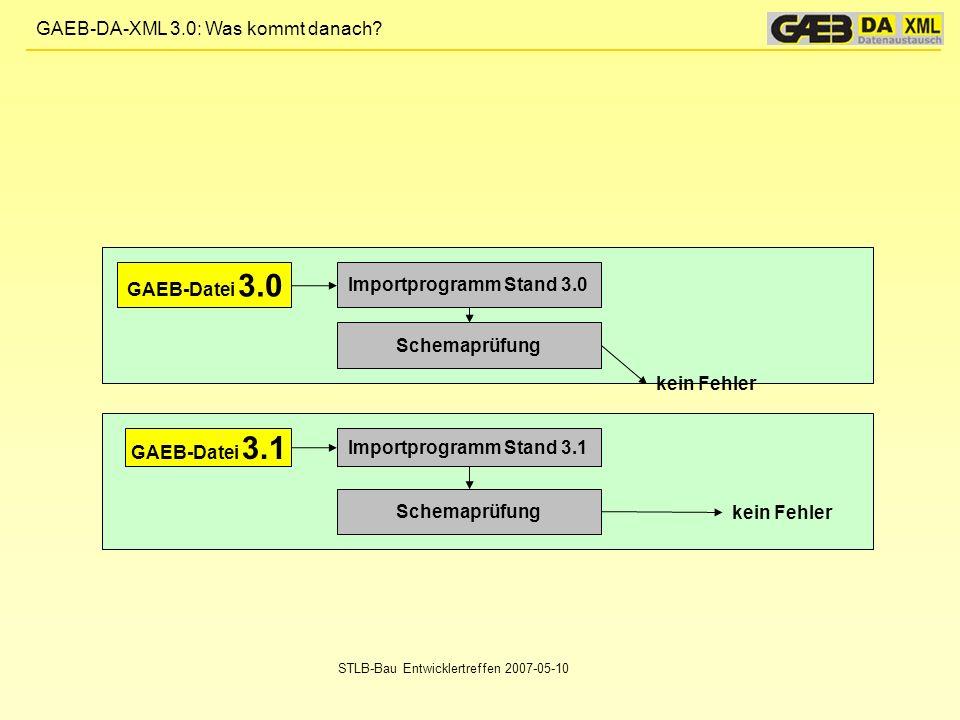 GAEB-DA-XML 3.0: Was kommt danach? STLB-Bau Entwicklertreffen 2007-05-10 GAEB-Datei 3.0 Importprogramm Stand 3.0 kein Fehler Schemaprüfung GAEB-Datei
