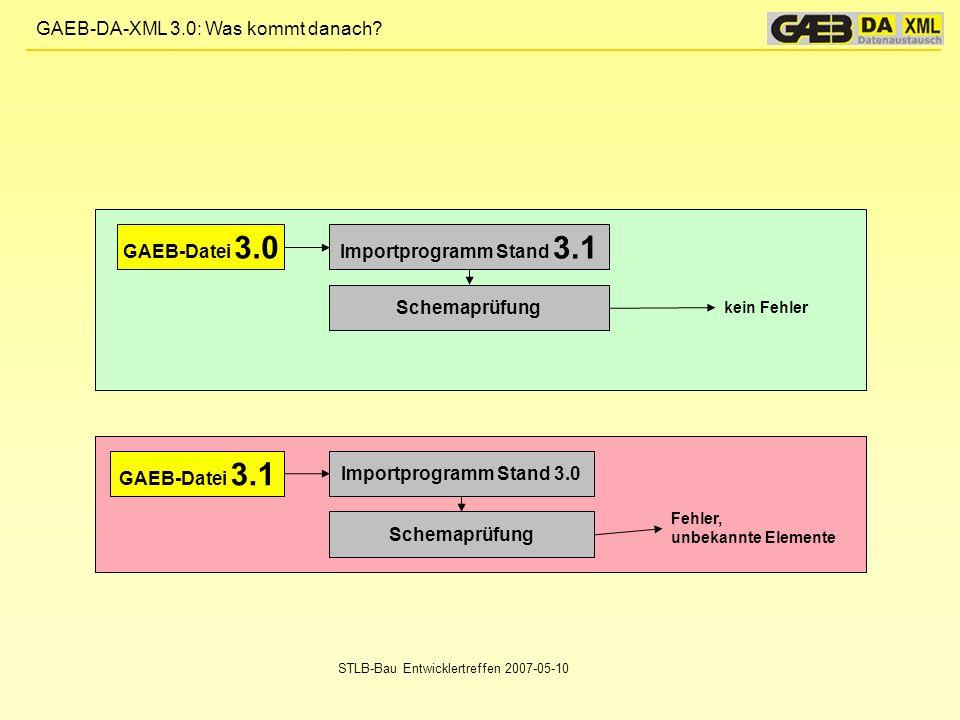 GAEB-DA-XML 3.0: Was kommt danach? STLB-Bau Entwicklertreffen 2007-05-10 GAEB-Datei 3.1 Importprogramm Stand 3.0 Fehler, unbekannte Elemente Schemaprü
