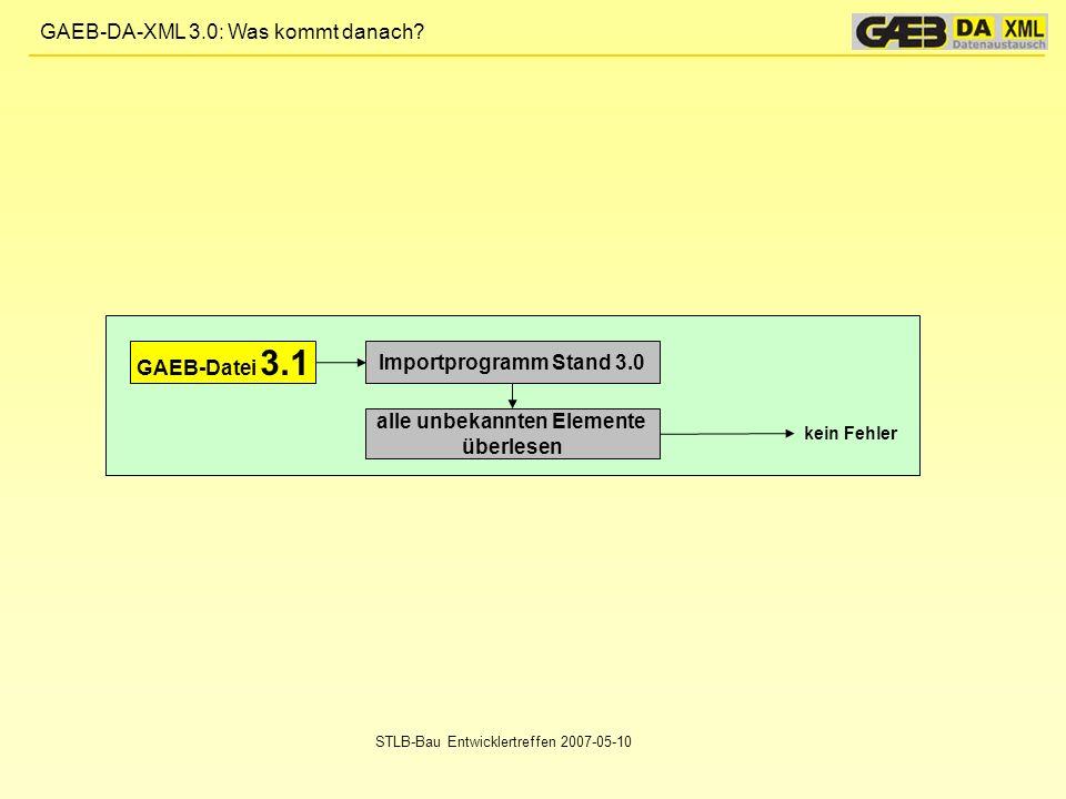 GAEB-DA-XML 3.0: Was kommt danach? STLB-Bau Entwicklertreffen 2007-05-10 GAEB-Datei 3.1 Importprogramm Stand 3.0 kein Fehler alle unbekannten Elemente