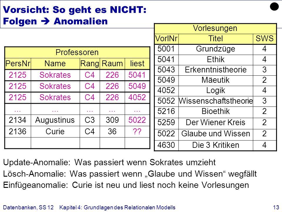 Datenbanken, SS 12Kapitel 4: Grundlagen des Relationalen Modells13 Vorsicht: So geht es NICHT: Folgen Anomalien Update-Anomalie: Was passiert wenn Sok