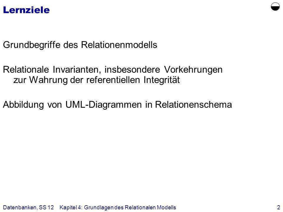 Lernziele Grundbegriffe des Relationenmodells Relationale Invarianten, insbesondere Vorkehrungen zur Wahrung der referentiellen Integrität Abbildung v
