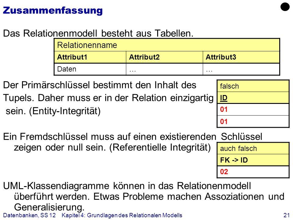 Zusammenfassung Das Relationenmodell besteht aus Tabellen. Der Primärschlüssel bestimmt den Inhalt des Tupels. Daher muss er in der Relation einzigart