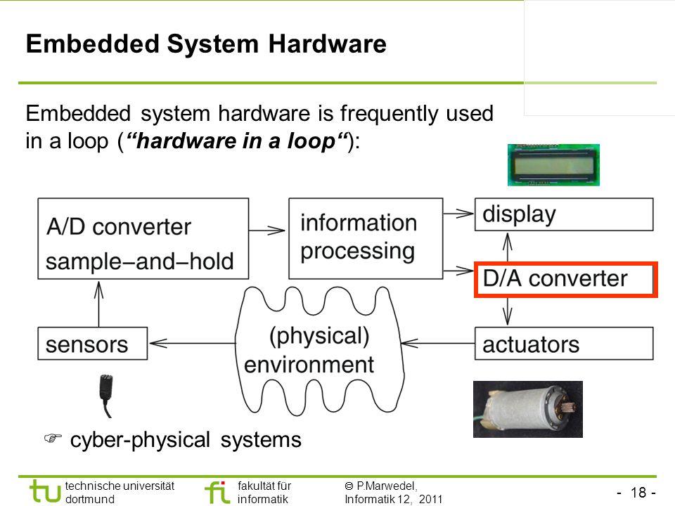 - 18 - technische universität dortmund fakultät für informatik P.Marwedel, Informatik 12, 2011 TU Dortmund Embedded System Hardware Embedded system ha