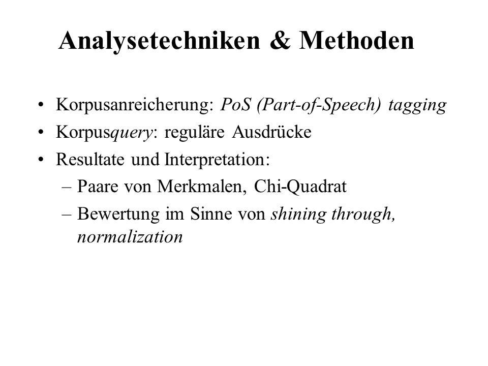 Analysetechniken & Methoden Korpusanreicherung: PoS (Part-of-Speech) tagging Korpusquery: reguläre Ausdrücke Resultate und Interpretation: –Paare von