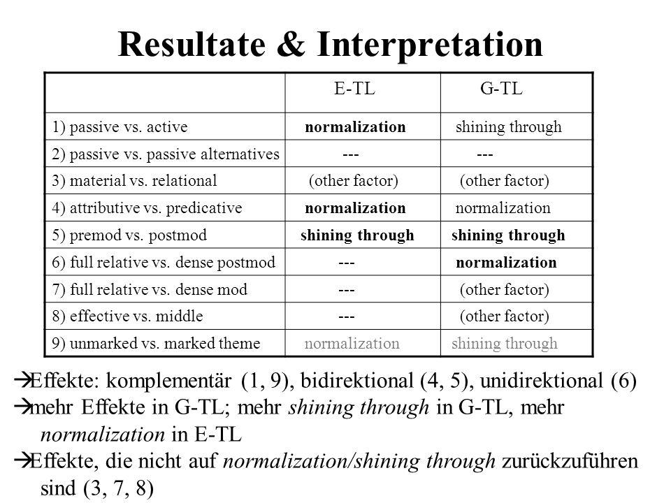 Resultate & Interpretation E-TL G-TL 1) passive vs. active normalization shining through 2) passive vs. passive alternatives --- 3) material vs. relat