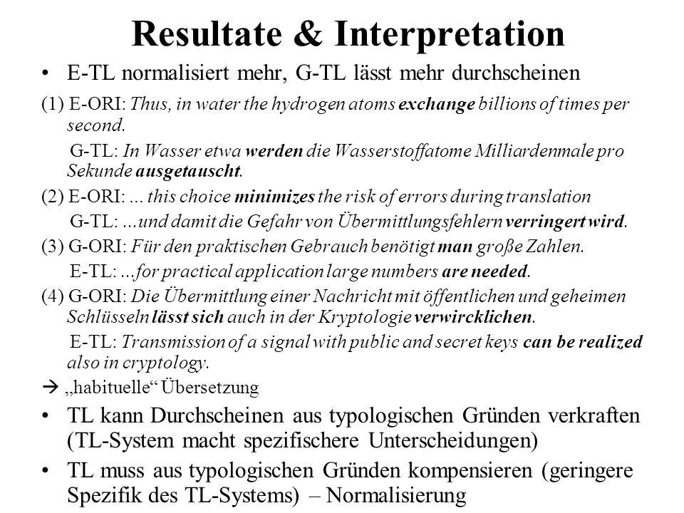 Resultate & Interpretation E-TL normalisiert mehr, G-TL lässt mehr durchscheinen (1) E-ORI: Thus, in water the hydrogen atoms exchange billions of tim