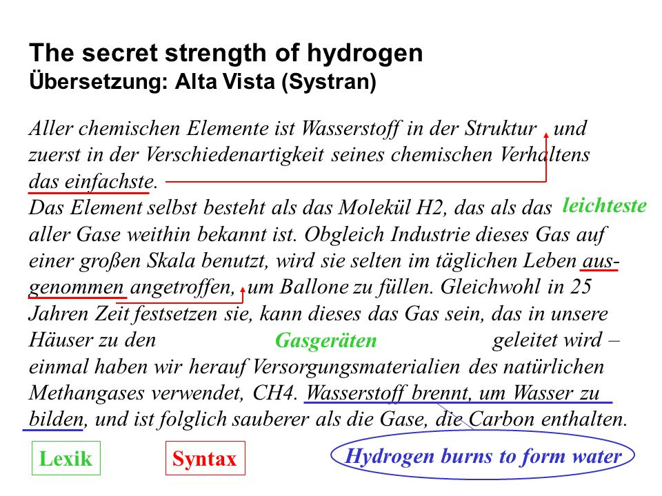 The secret strength of hydrogen Original: Scientific American Of all the chemical elements, hydrogen is the simplest in structure, and first in the diversity of its chemical behaviour.