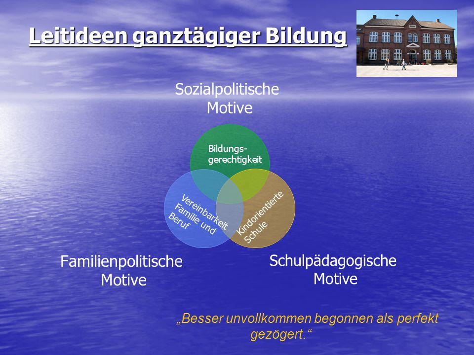 Leitideen ganztägiger Bildung Sozialpolitische Motive Schulpädagogische Motive Familienpolitische Motive Bildungs- gerechtigkeit Vereinbarkeit Familie