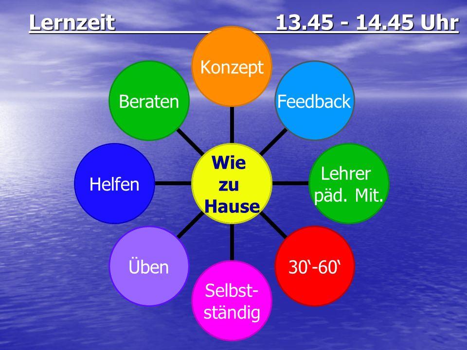 Lernzeit 13.45 - 14.45 Uhr Wie zu Hause Konzept Feedback Lehrer päd. Mit. 30-60 Selbst- ständig ÜbenHelfenBeraten