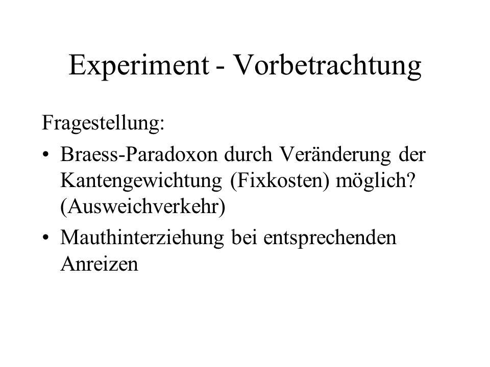 Experiment - Vorbetrachtung Fragestellung: Braess-Paradoxon durch Veränderung der Kantengewichtung (Fixkosten) möglich? (Ausweichverkehr) Mauthinterzi