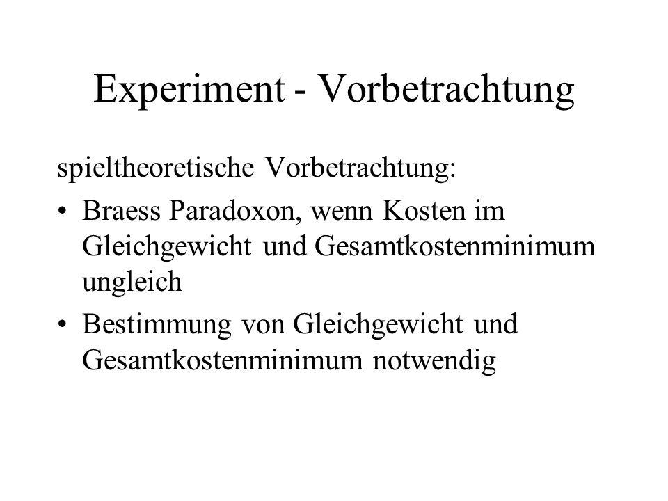 Experiment - Vorbetrachtung spieltheoretische Vorbetrachtung: Braess Paradoxon, wenn Kosten im Gleichgewicht und Gesamtkostenminimum ungleich Bestimmu