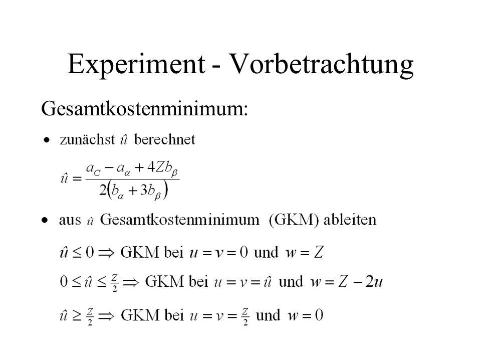 Experiment - Vorbetrachtung Gesamtkostenminimum:
