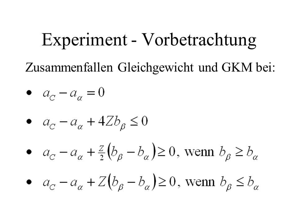 Experiment - Vorbetrachtung Zusammenfallen Gleichgewicht und GKM bei: