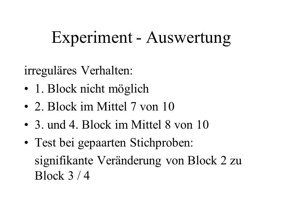 Experiment - Auswertung irreguläres Verhalten: 1. Block nicht möglich 2. Block im Mittel 7 von 10 3. und 4. Block im Mittel 8 von 10 Test bei gepaarte