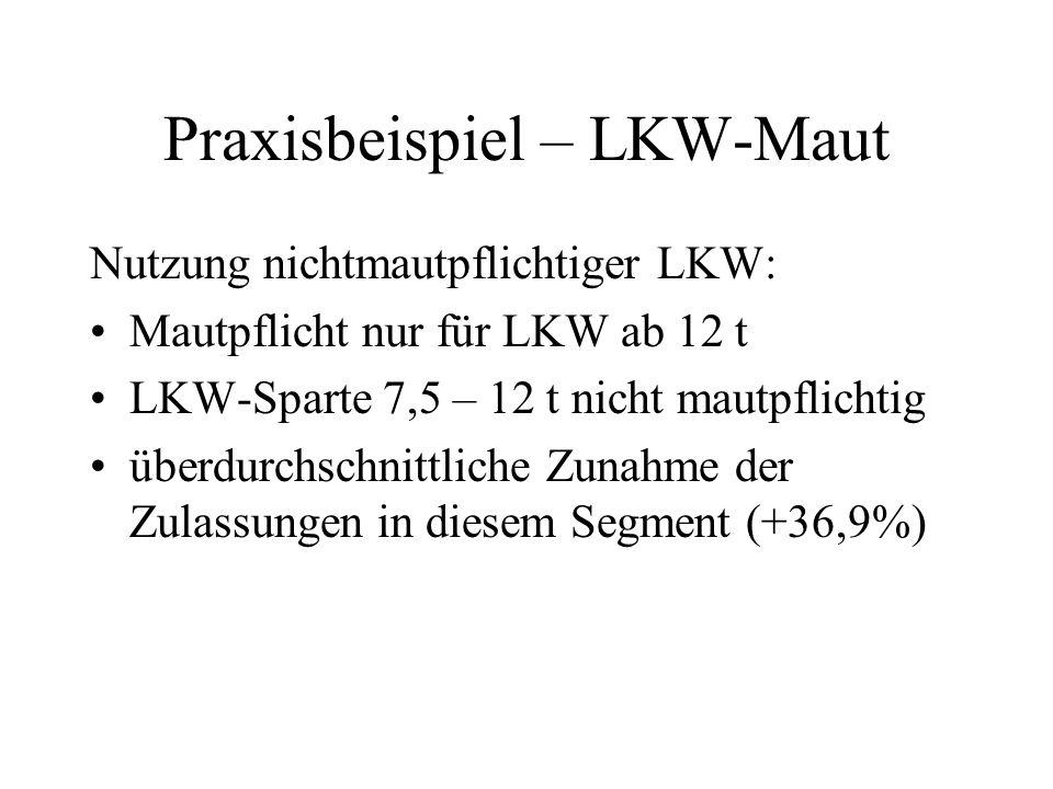 Praxisbeispiel – LKW-Maut Nutzung nichtmautpflichtiger LKW: Mautpflicht nur für LKW ab 12 t LKW-Sparte 7,5 – 12 t nicht mautpflichtig überdurchschnitt