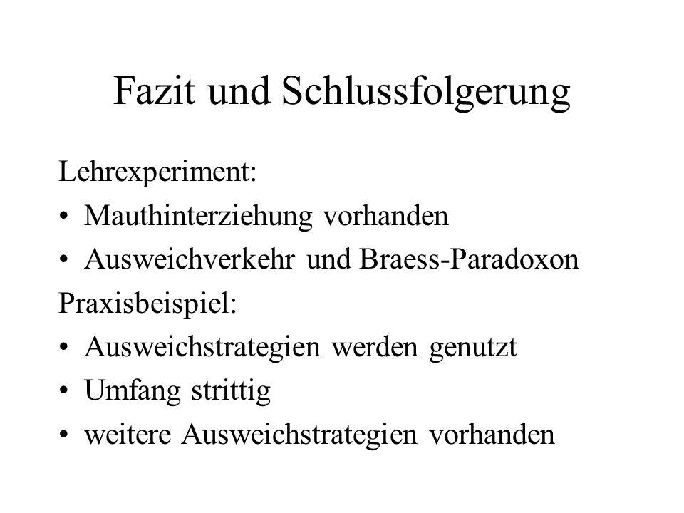 Fazit und Schlussfolgerung Lehrexperiment: Mauthinterziehung vorhanden Ausweichverkehr und Braess-Paradoxon Praxisbeispiel: Ausweichstrategien werden