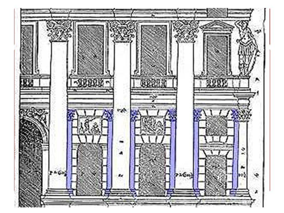 Kontrast Bei Fassaden und Baukörpern werden meist unterschiedliche Formteile kombiniert: breite zu schmalen, hohe zu niedrigen, dicke zu dünnen, liege