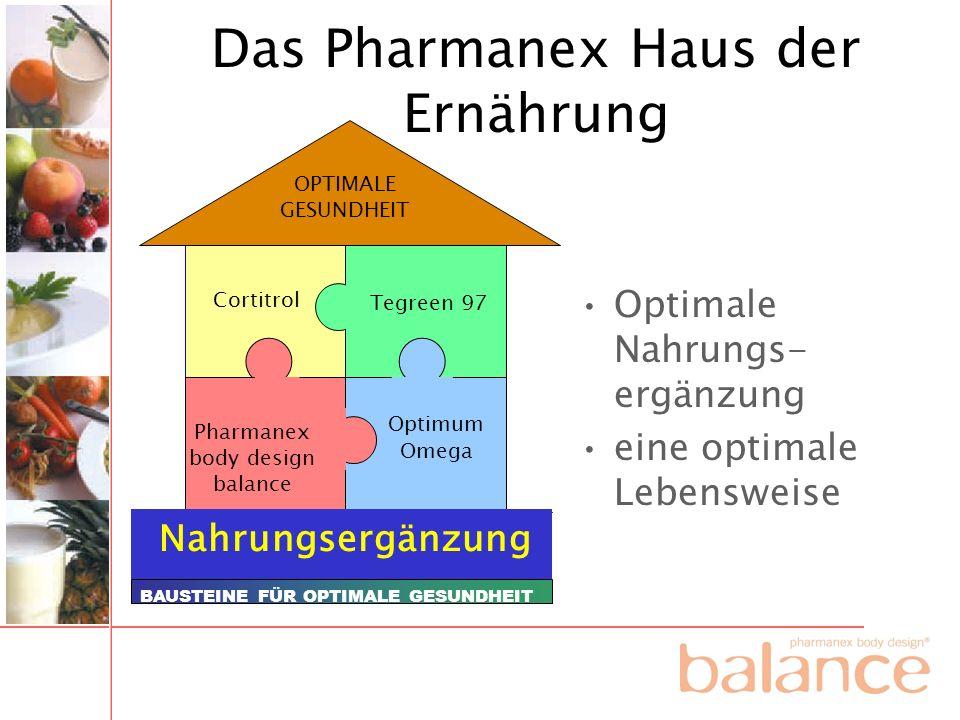 OPTIMALE GESUNDHEIT Cortitrol Optimum Omega Pharmanex body design balance Nahrungsergänzung BAUSTEINE FÜR OPTIMALE GESUNDHEIT Tegreen 97 Optimale Nahr