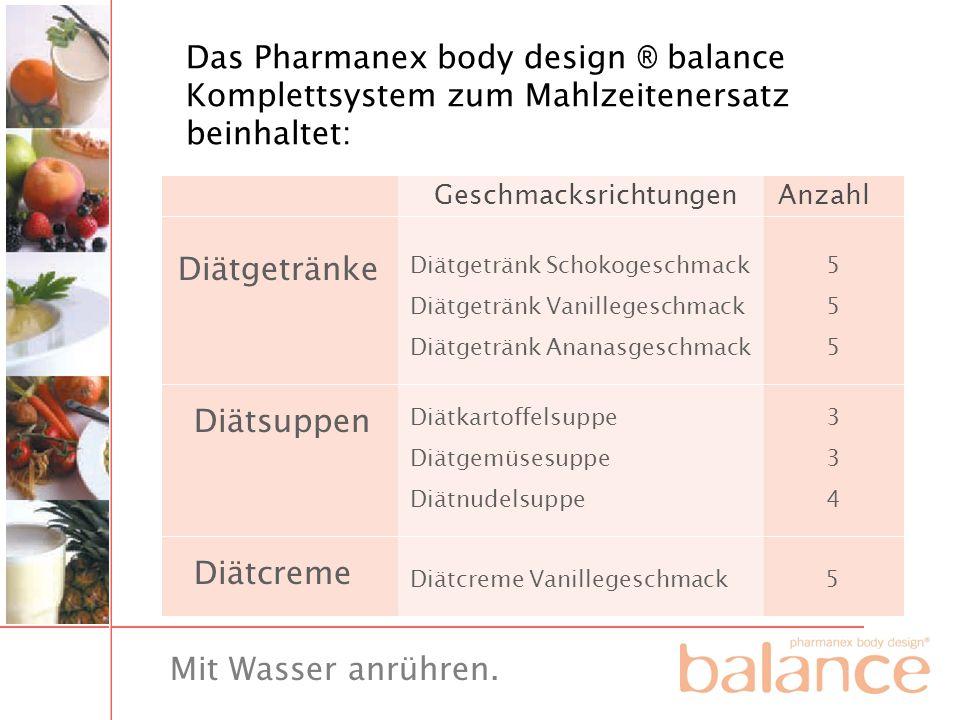 Das Pharmanex body design ® balance Komplettsystem zum Mahlzeitenersatz beinhaltet: Diätgetränke Geschmacksrichtungen Diätsuppen Diätcreme Anzahl Diät