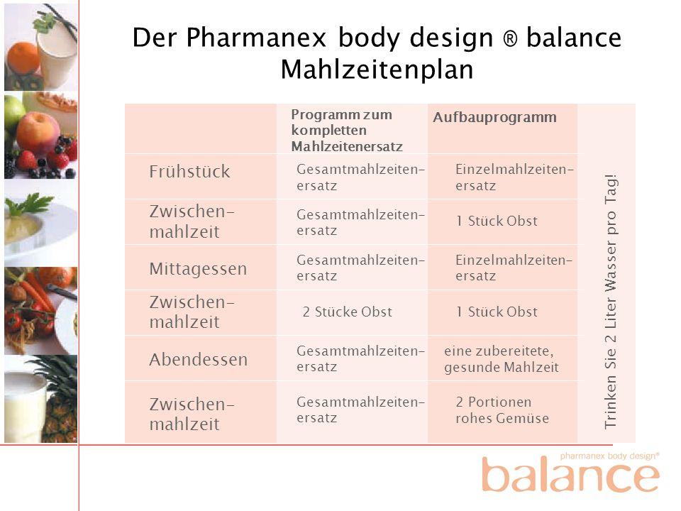 Der Pharmanex body design ® balance Mahlzeitenplan Programm zum kompletten Mahlzeitenersatz Aufbauprogramm Frühstück Zwischen- mahlzeit Mittagessen Zw