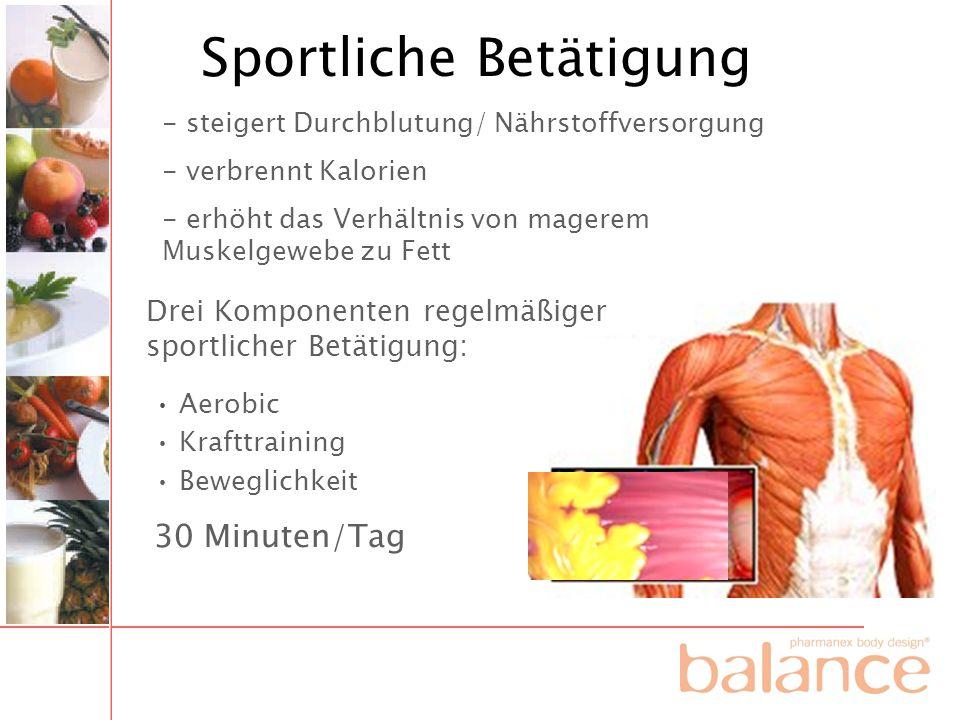 Sportliche Betätigung - steigert Durchblutung/ Nährstoffversorgung - verbrennt Kalorien - erhöht das Verhältnis von magerem Muskelgewebe zu Fett Drei