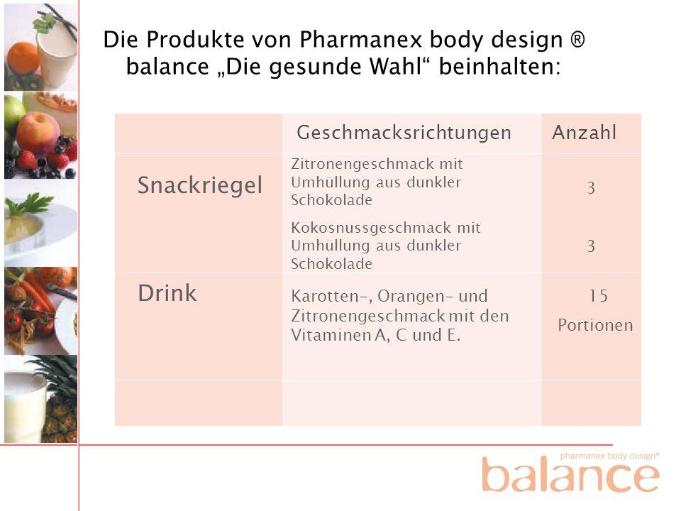 Die Produkte von Pharmanex body design ® balance Die gesunde Wahl beinhalten: Snackriegel Geschmacksrichtungen Drink Anzahl Zitronengeschmack mit Umhü