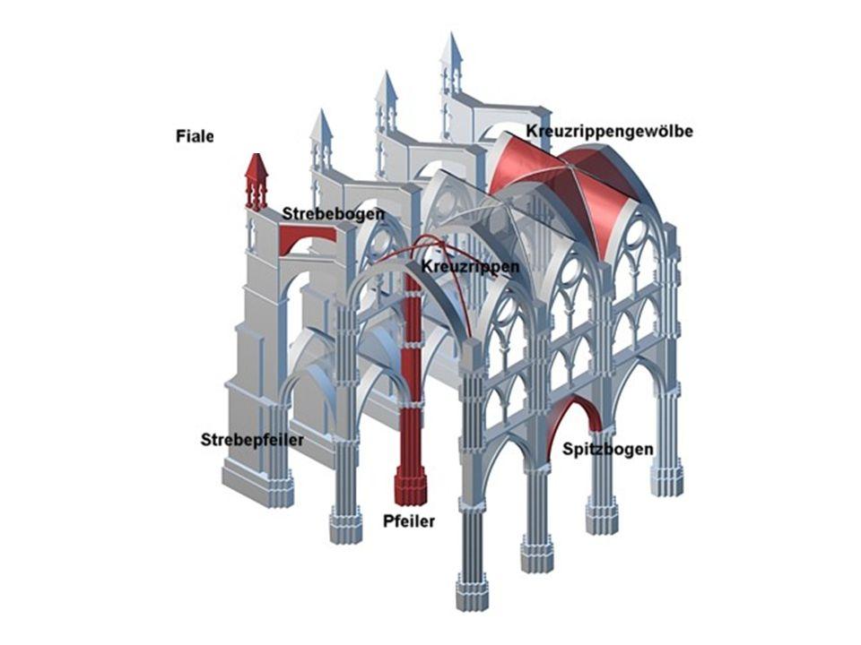 Die Gotik Aus religiösem Streben bauten die Menschen ihre Kirchen immer weiter himmelwärts das Ergebnis: Lichtdurchflutete durchbrochene Wände in Skel