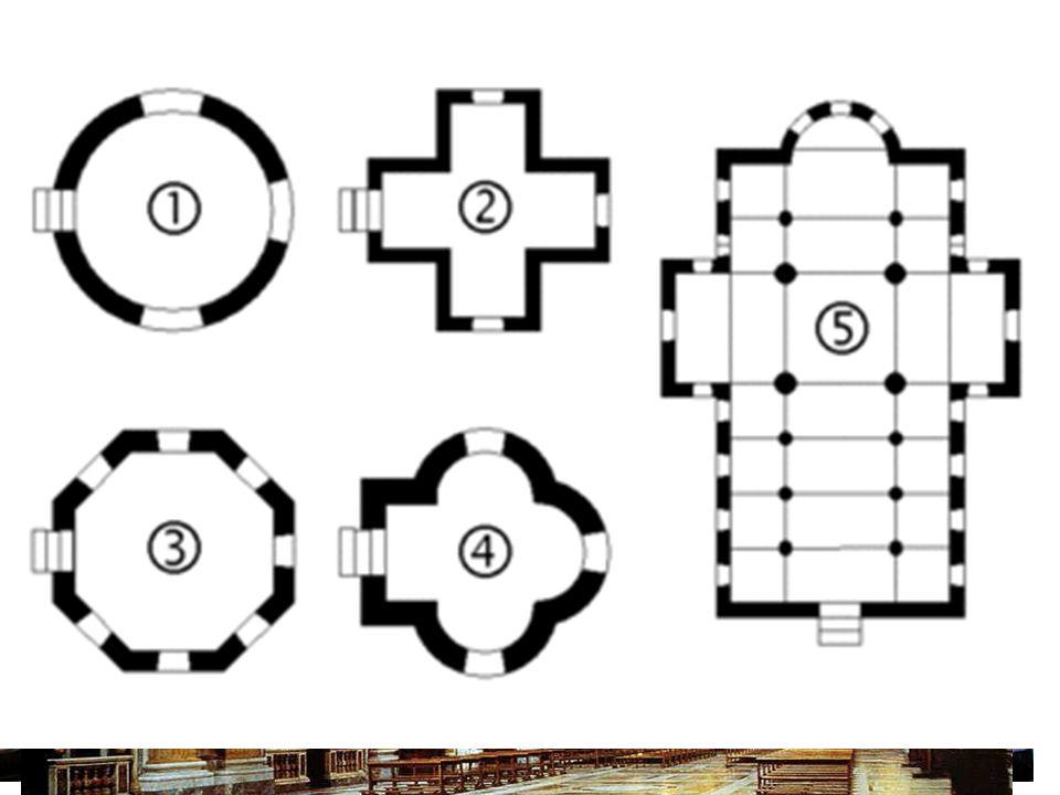 4 Grundformen: Basilika/Halle/ Saal/Zentralbau Basilika Mehrschiffiger Längsbau, Mittelschiff ist merklich überhöht und verfügt über Ober- oder Lichtg