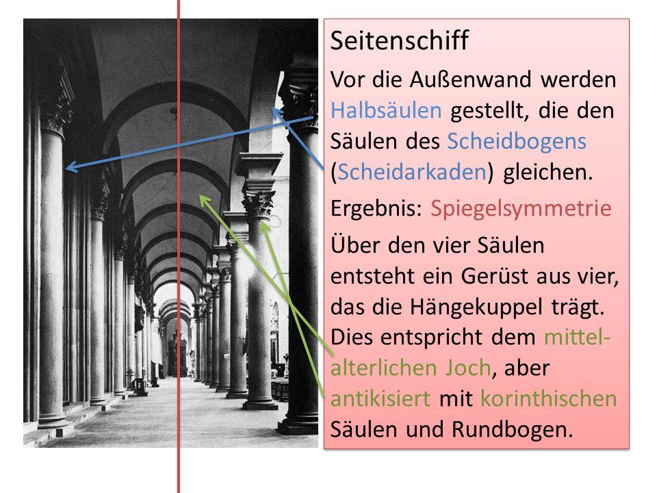 Seitenschiff Vor die Außenwand werden Halbsäulen gestellt, die den Säulen des Scheidbogens (Scheidarkaden) gleichen. Ergebnis: Spiegelsymmetrie Über d