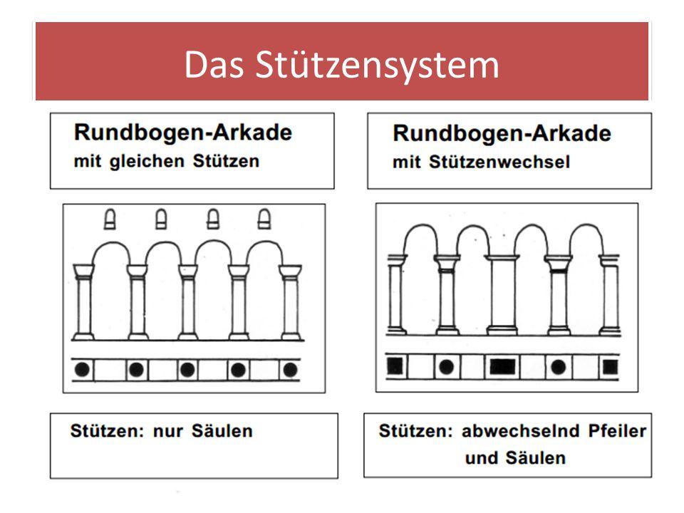 Das Stützensystem Pfeiler a Pfeiler a Säule b Säule b Säule b Säule b Pfeiler a Pfeiler a Pfeiler a Pfeiler a Der niedersächsische Stützenwechsel