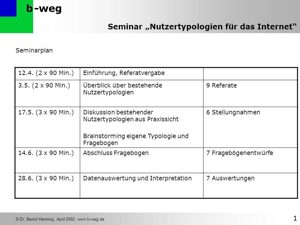 -wegb © Dr. Bernd Henning, April 2002, www.b-weg.de 1 Seminar Nutzertypologien für das Internet Seminarplan 12.4. (2 x 90 Min.)Einführung, Referatverg