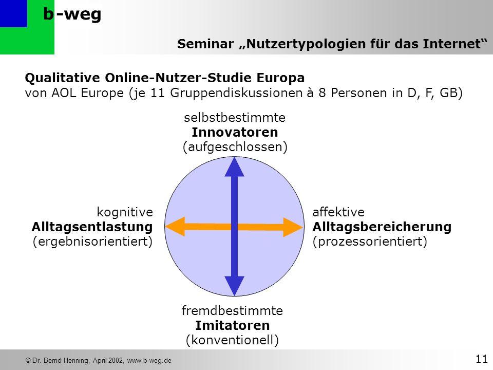 -wegb © Dr. Bernd Henning, April 2002, www.b-weg.de 11 Seminar Nutzertypologien für das Internet Qualitative Online-Nutzer-Studie Europa von AOL Europ