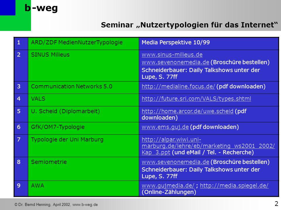 -wegb © Dr. Bernd Henning, April 2002, www.b-weg.de 2 Seminar Nutzertypologien für das Internet 1ARD/ZDF MedienNutzerTypologieMedia Perspektive 10/99