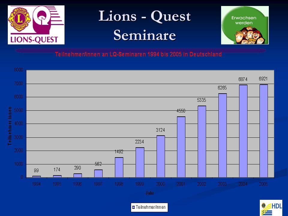 Lions - Quest Seminare Lions - Quest Seminare