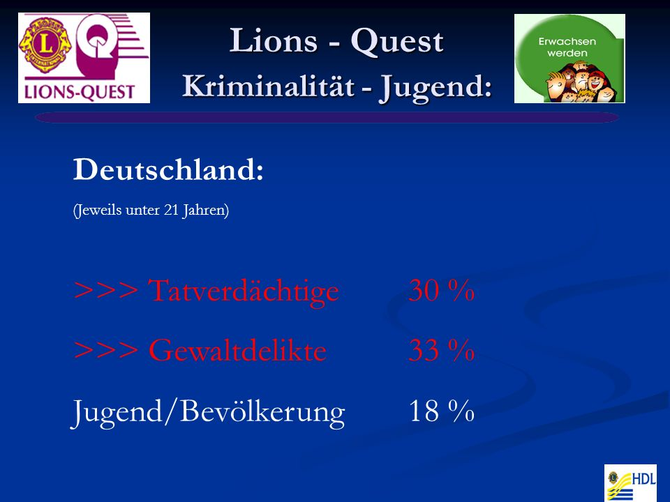 Lions - Quest Kriminalität - Jugend: Lions - Quest Kriminalität - Jugend: Deutschland: (Jeweils unter 21 Jahren) >>> Tatverdächtige 30 % >>> Gewaltdelikte33 % Jugend/Bevölkerung18 %