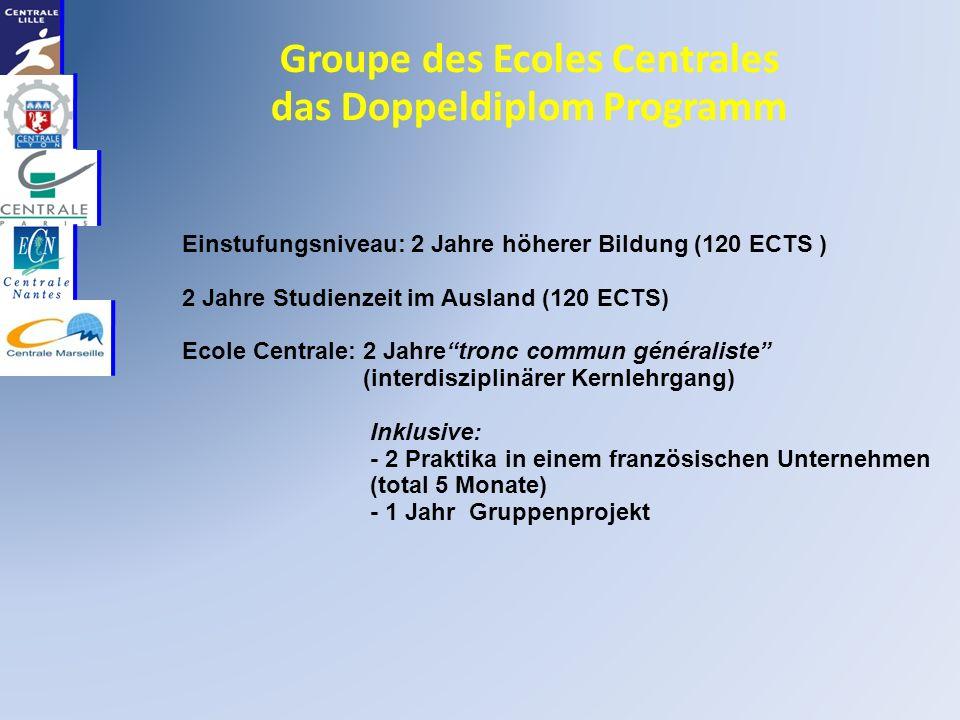 Groupe des Ecoles Centrales das Doppeldiplom Programm Einstufungsniveau: 2 Jahre höherer Bildung (120 ECTS ) 2 Jahre Studienzeit im Ausland (120 ECTS) Ecole Centrale: 2 Jahretronc commun généraliste (interdisziplinärer Kernlehrgang) Inklusive: - 2 Praktika in einem französischen Unternehmen (total 5 Monate) - 1 Jahr Gruppenprojekt