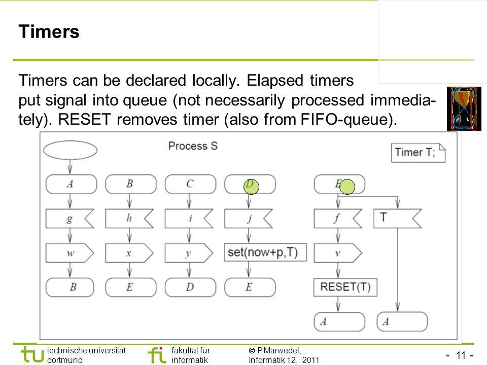 - 11 - technische universität dortmund fakultät für informatik P.Marwedel, Informatik 12, 2011 Timers Timers can be declared locally. Elapsed timers p